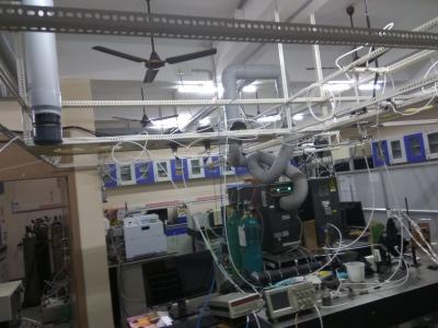 Lab at a glance